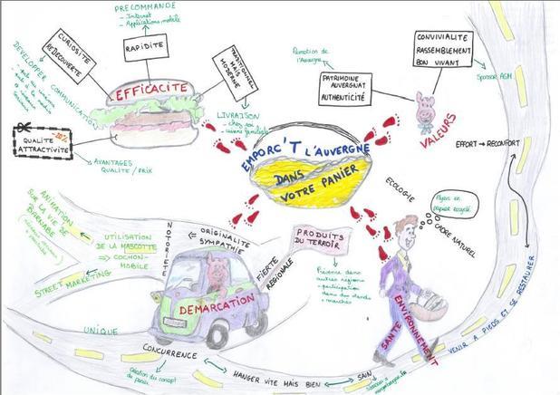 Remise des trophées de la créativité (ESC Clermont 2011)