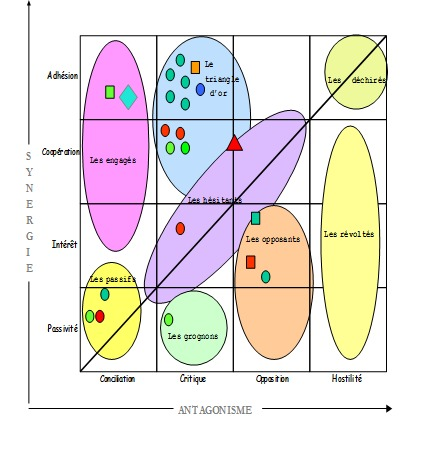 La matrice d'Herbemont
