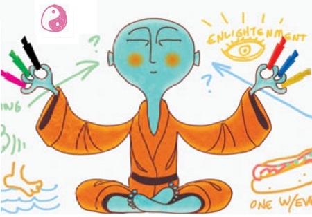 1.18 Désencombrez votre esprit avec le plan d'action anti-souci