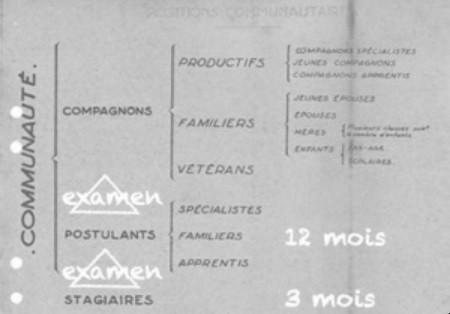 4.67 Entreprise libérée (2) - Retour vers le futur du modèle Boimondau (Partie 1) par  Mija Rabemananjara, consultante agilitatrice