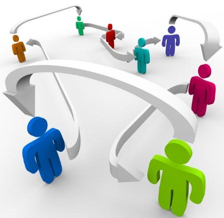 2.1 Construire des plans d'actions séquencées dans le temps avec son équipe