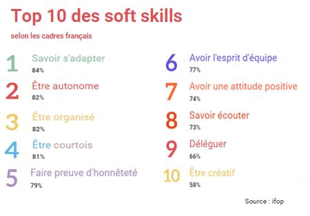 4.82 Quel modèle futur pour le système de l'enseignement supérieur français ?
