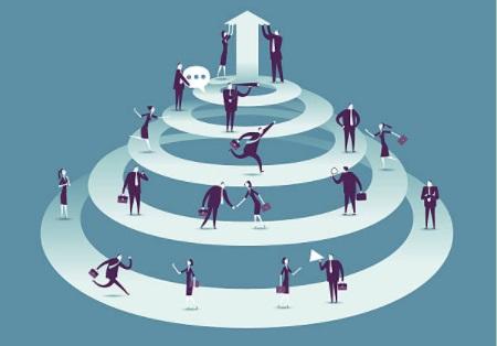 3.3 Faites vous-mêmes le diagnostic stratégique de votre entreprise (2) - Aspects financiers