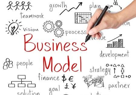 Le business model CANVAS