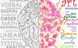 Le cerveau divisé par Iain McGilchrist