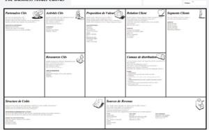 3. 36 Analysez votre business modèle pour réinventer la stratégie de votre entreprise