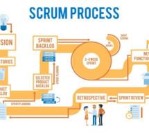 4.78 Le  Scrum : une méthode pour optimiser l'action collective